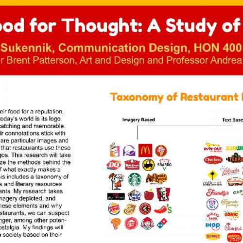 Food For Thought: A Study of Restaurant Logos
